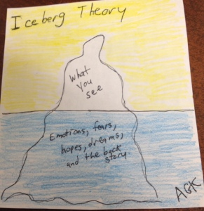 icebergtheory